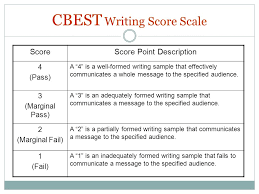 cbest california basic educational skills test ppt video online  cbest writing score scale