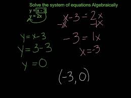 solve systems of equations algebraically