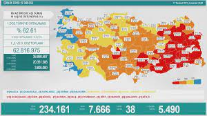 17 Temmuz Koroanvirüs tablosu - Haberler Haberleri
