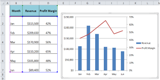 Google Combo Chart Second Y Axis How To Add Secondary Axis In Excel And Google Sheets Excelchat