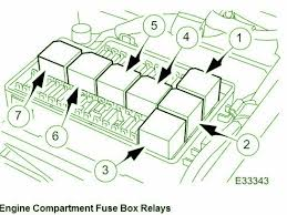 2001 jaguar fuse box diagram 2001 wiring diagrams online