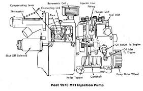 mfi simplification project help wanted pelican parts driving and decreased when operated at low air pressure for example mountain driving the barometric cell is identified in the diagram below