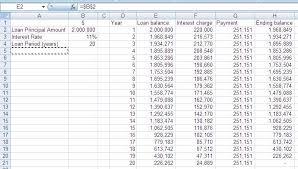 Biweekly Mortgage Amortization Schedule Excel Platte Sunga