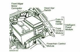 saab fuse box 2005 saab 9 3 transmission fluid wiring diagram for car engine 2007 suzuki sx4 interior fuse