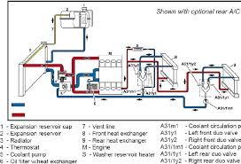 heater core flow clarification needed mbworld org forums heater core flow clarification needed coolant circuit w220 jpg