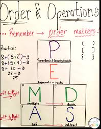 Order Of Operations Anchor Chart Math Strategies For Beginning English Language Learners A