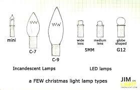 Bulb Socket Size Hlbboh Info