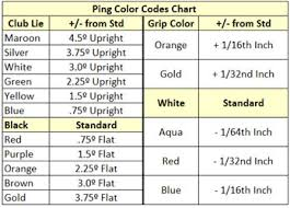 Ping Color Chart Code Details About Ping I 10 Individual 7 Iron Single Golf Club Steel I10