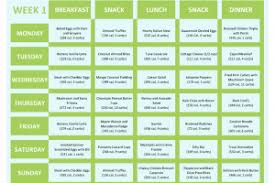 30 day low carb meal plan all about ketogenic diet all about ketogenic diet information