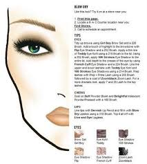 nohanoor makeup m a c face charts i like
