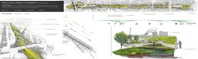 Garden Ideas : Landscape Cv Designs Examples Front Yard Ideas Design ...