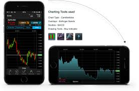 Renko Charts App Renko Chart Mobile Bedowntowndaytona Com