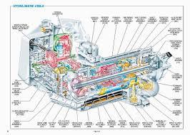 volvo wiring harness volvo automotive wiring diagrams pic 4518932952040231427 volvo wiring harness pic 4518932952040231427