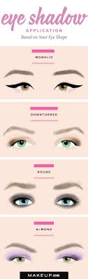 with so many diffe gorgeous shapes and sizes of eyes there s a lot to play with when it es to applying eye shadow applying makeup to eyes isn t a