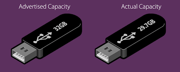 The Actual Memory Size Of Your Usb Drive Usb2u Articles