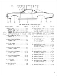 pontiac firebird wiring schematic images 1966 gto igniton wiring diagram wiring diagrams u0026 schematics ideas