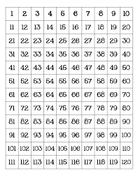 Free 120 Chart Free 120 Chart Cliparts Download Free Clip Art Free Clip