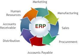 Enterprise Resource Planning System Erp Software 2611