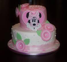 Cake decorating tutorial
