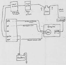 heinkel cars, kabines and cabin scooters make your own heinkel Engine Run Stand Wiring Diagram wiring diagram for heinkel test rig wiring diagram for engine run stand