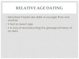 Absolute dating geologic time scale - Aurora Beach Hotel