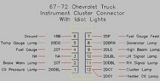 free auto wiring diagram 1967 1972 chevrolet truck v8 engine Wiring Diagram For 1972 Chevy Truck wiring diagram for 1972 chevy truck ireleast, wiring diagram wiring diagram for 1972 chevy c-10 truck