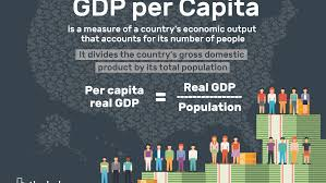 What Is Not Included In Gdp Gdp Per Capita Definition Formula Highest Lowest