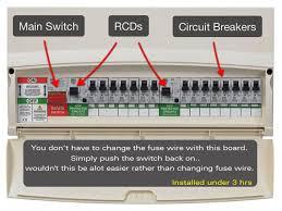fuse board replacement consumer unit upgrade new fuse board Consumer Fuse Box fuse board explained consumer fuse box