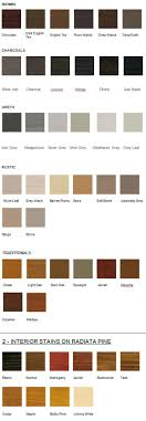 Wattyl Stain Colour Chart Nz Wattyl Colour Chart Exterior Coladot