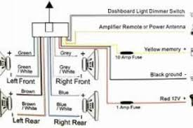 sony car stereo wiring diagram 4k wallpapers sony xplod wiring harness at Wiring Diagram Sony Car Stereo