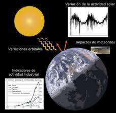 Cambio climático - Wikipedia, la enciclopedia libre