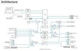 aja fs universal sd hd audio video frame synchronizer and converter