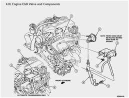 1998 ford explorer engine diagram inspirational 1998 ford ranger 1998 ford explorer engine diagram pleasant 2003 ford ranger 2 3 engine diagram imageresizertool of 1998