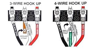 dryer outlet 3 prong plug wiring likewise wiring 3 wire electric diagram for 220v wiring 3 prong plugs wiring diagram dryer outlet 3 prong plug wiring likewise wiring 3 wire electric stove