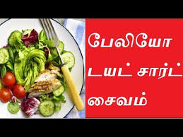 Paleo Diet Chart In Tamil Daily Diet Recipes