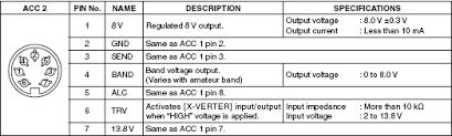 Ham Radio Icom Yaesu Band Decoder Arduino Attiny Based