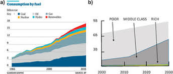 On Energy Transitions Science Matters