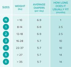 Diapers Per Month Chart 20 Best Pampers Size Chart Images New Baby Products