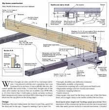 diy table saw fence plans diy projects