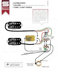 wiring diagram 2 humbucker 2 volume 1 tone the wiring diagram 2 humbuckers 1 volume 1 tone 3 way blade switch nilza wiring diagram
