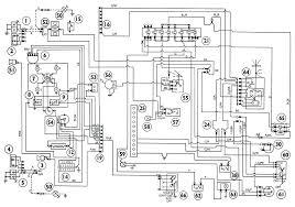 free harley davidson wiring diagrams awesome 2002 harley davidson 2005 softail wiring diagram free harley davidson wiring diagrams awesome 2002 harley davidson softail wiring diagram turn signal free the