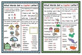 Capital Letter Anchor Chart Punctual Capital Letter Anchor Chart Capital Letter Anchor