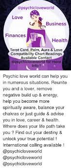 Love Business Finances Health Tarot Card Palm Aura Love