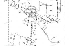 can am renegade wiring diagrams wiring diagrams can am outlander 800 service manual pdf at Can Am Outlander Wiring Diagram