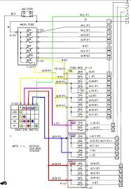 painless wiring schematic painless image wiring cluster switch wiring diagrams pin info rx7club com on painless wiring schematic