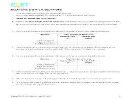 chemical equation worksheet
