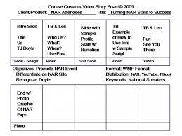 Course Creatorsusing The Course Creators Storyboard » Course Creators