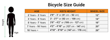 Bike Wheel Size Chart Age How To Choose The Correct Size Bike Buy Kids Bicycle