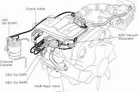 1995 toyota 4runner sr5 30 v6 93 toyota 3 0 engine toyota engine parts diagram on toyota 3 0 v6 engine diagram moreover