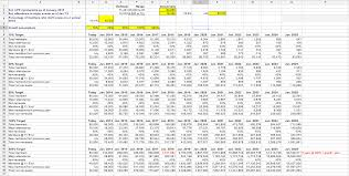 Life Income Disclosure Statement Ids Analysis For 2012
